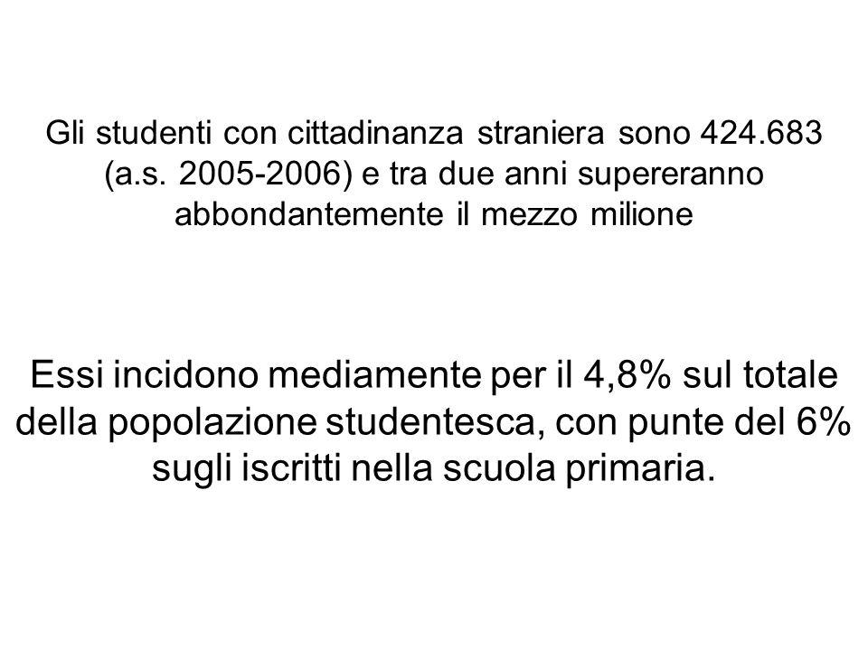 Essi incidono mediamente per il 4,8% sul totale della popolazione studentesca, con punte del 6% sugli iscritti nella scuola primaria.