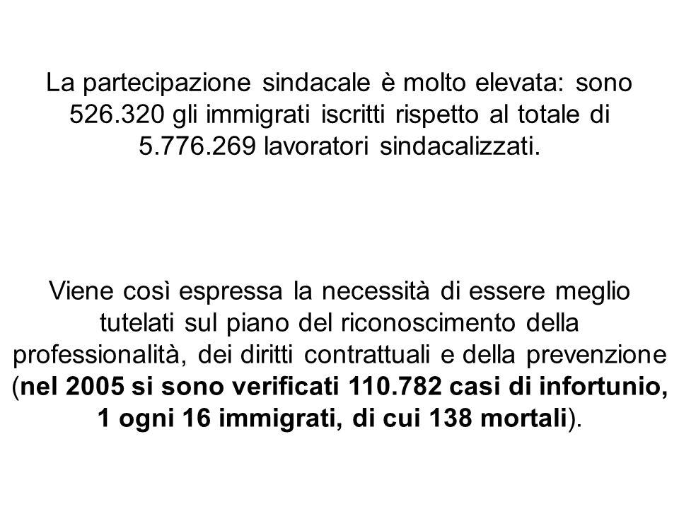 La partecipazione sindacale è molto elevata: sono 526.320 gli immigrati iscritti rispetto al totale di 5.776.269 lavoratori sindacalizzati.