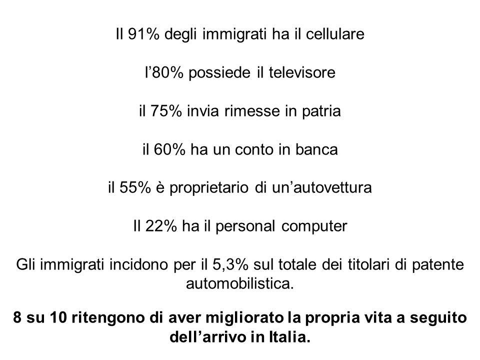 Il 91% degli immigrati ha il cellulare l'80% possiede il televisore il 75% invia rimesse in patria il 60% ha un conto in banca il 55% è proprietario di un'autovettura Il 22% ha il personal computer Gli immigrati incidono per il 5,3% sul totale dei titolari di patente automobilistica.