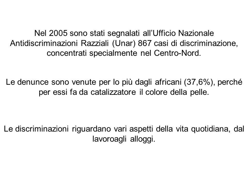 Nel 2005 sono stati segnalati all'Ufficio Nazionale Antidiscriminazioni Razziali (Unar) 867 casi di discriminazione, concentrati specialmente nel Centro-Nord.