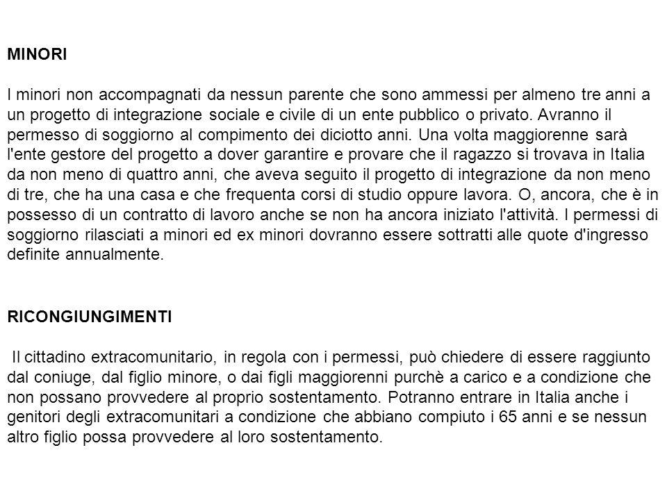 Milano Roma 11,40% 10,90% 77,70%