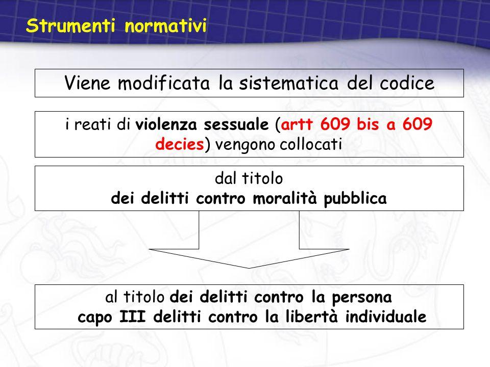 i reati di violenza sessuale (artt 609 bis a 609 decies) vengono collocati Viene modificata la sistematica del codice dal titolo dei delitti contro mo