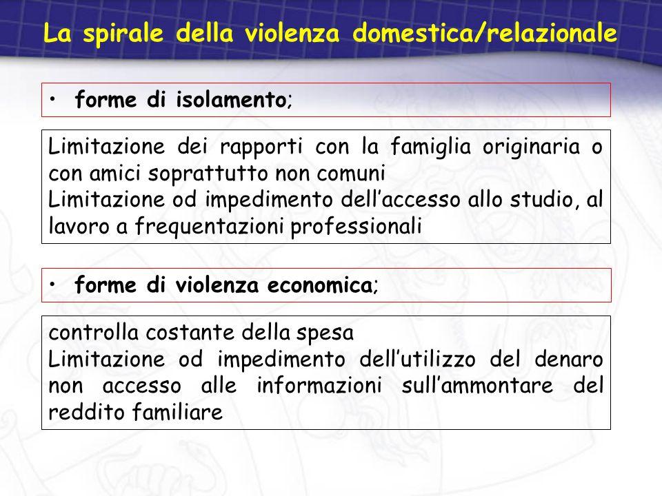 La spirale della violenza domestica/relazionale forme di isolamento; Limitazione dei rapporti con la famiglia originaria o con amici soprattutto non c
