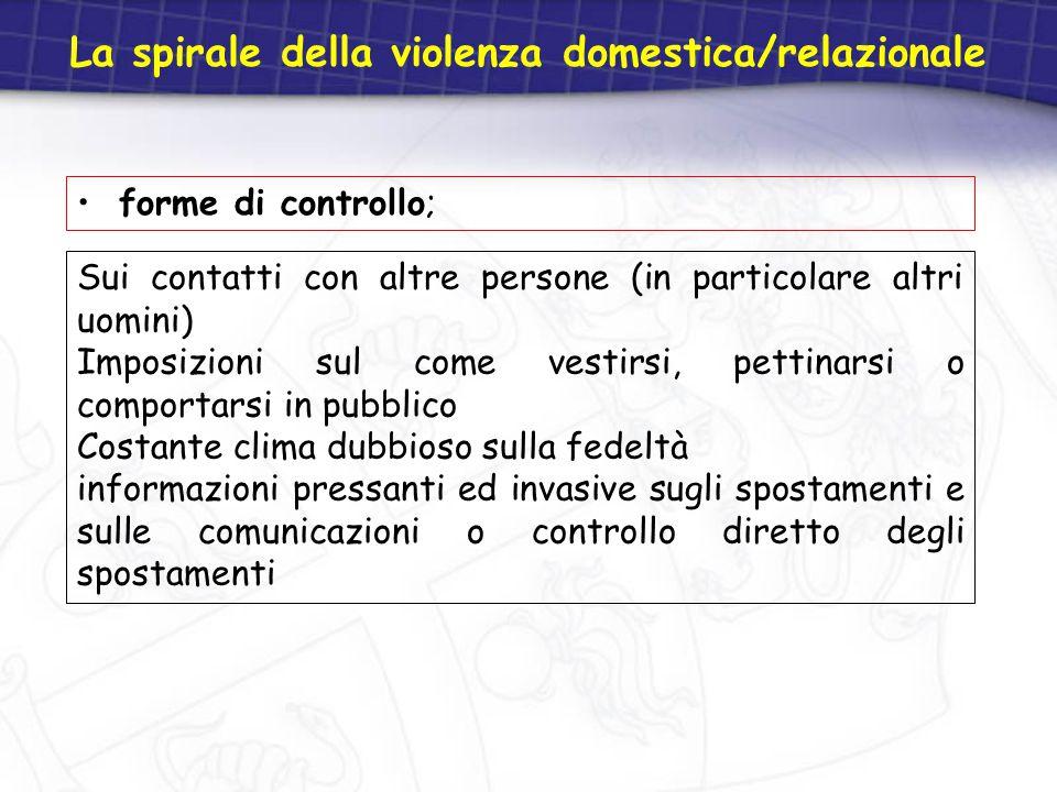 forme di controllo; Sui contatti con altre persone (in particolare altri uomini) Imposizioni sul come vestirsi, pettinarsi o comportarsi in pubblico C