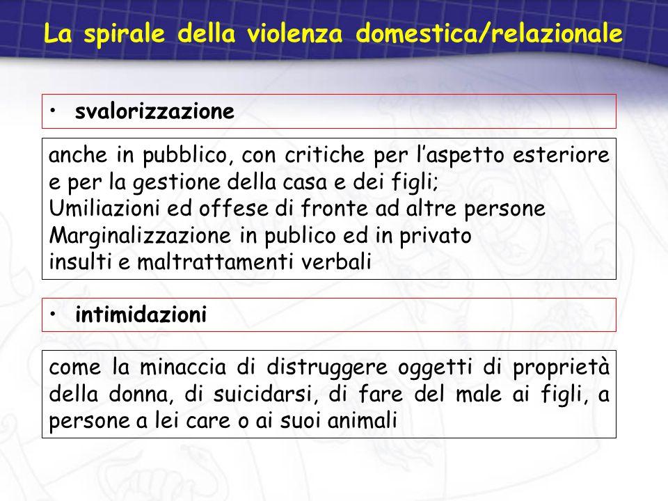 svalorizzazione intimidazioni anche in pubblico, con critiche per l'aspetto esteriore e per la gestione della casa e dei figli; Umiliazioni ed offese