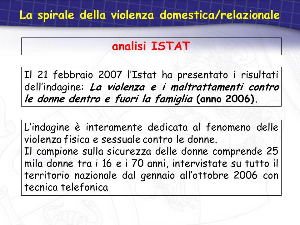 La spirale della violenza domestica/relazionale analisi ISTAT Il 21 febbraio 2007 l'Istat ha presentato i risultati dell'indagine: La violenza e i mal