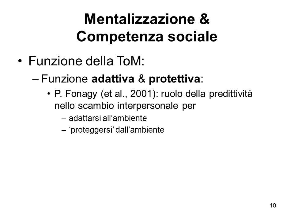 10 Mentalizzazione & Competenza sociale Funzione della ToM: –Funzione adattiva & protettiva: P. Fonagy (et al., 2001): ruolo della predittività nello