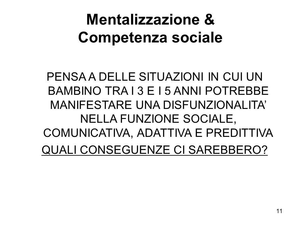 11 Mentalizzazione & Competenza sociale PENSA A DELLE SITUAZIONI IN CUI UN BAMBINO TRA I 3 E I 5 ANNI POTREBBE MANIFESTARE UNA DISFUNZIONALITA' NELLA