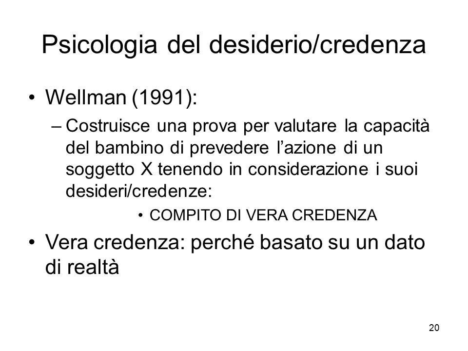 20 Psicologia del desiderio/credenza Wellman (1991): –Costruisce una prova per valutare la capacità del bambino di prevedere l'azione di un soggetto X