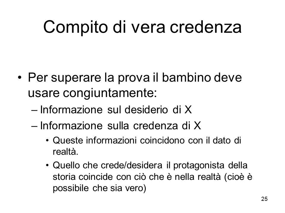 25 Compito di vera credenza Per superare la prova il bambino deve usare congiuntamente: –Informazione sul desiderio di X –Informazione sulla credenza