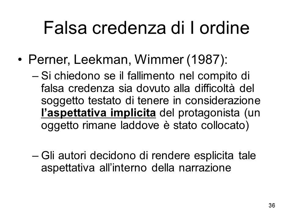 36 Falsa credenza di I ordine Perner, Leekman, Wimmer (1987): –Si chiedono se il fallimento nel compito di falsa credenza sia dovuto alla difficoltà d