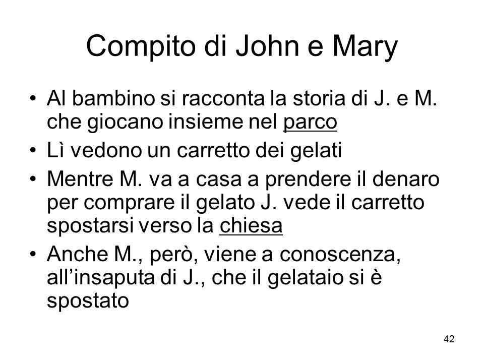 42 Compito di John e Mary Al bambino si racconta la storia di J. e M. che giocano insieme nel parco Lì vedono un carretto dei gelati Mentre M. va a ca