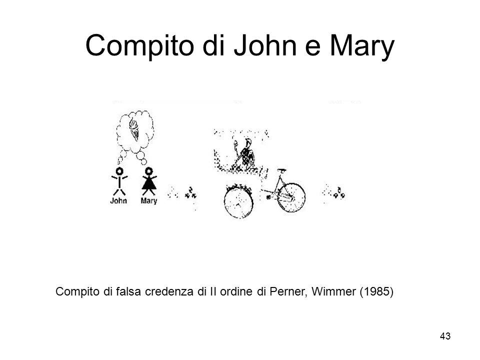 43 Compito di John e Mary Compito di falsa credenza di II ordine di Perner, Wimmer (1985)
