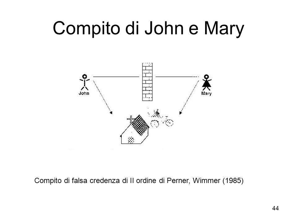 44 Compito di John e Mary Compito di falsa credenza di II ordine di Perner, Wimmer (1985)