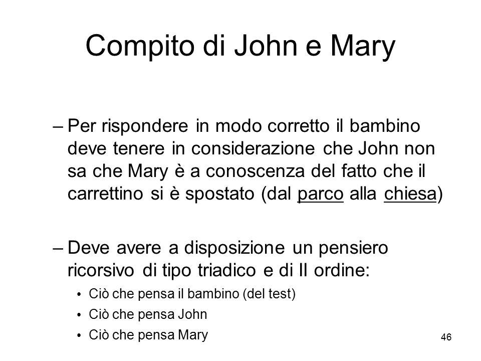 46 Compito di John e Mary –Per rispondere in modo corretto il bambino deve tenere in considerazione che John non sa che Mary è a conoscenza del fatto