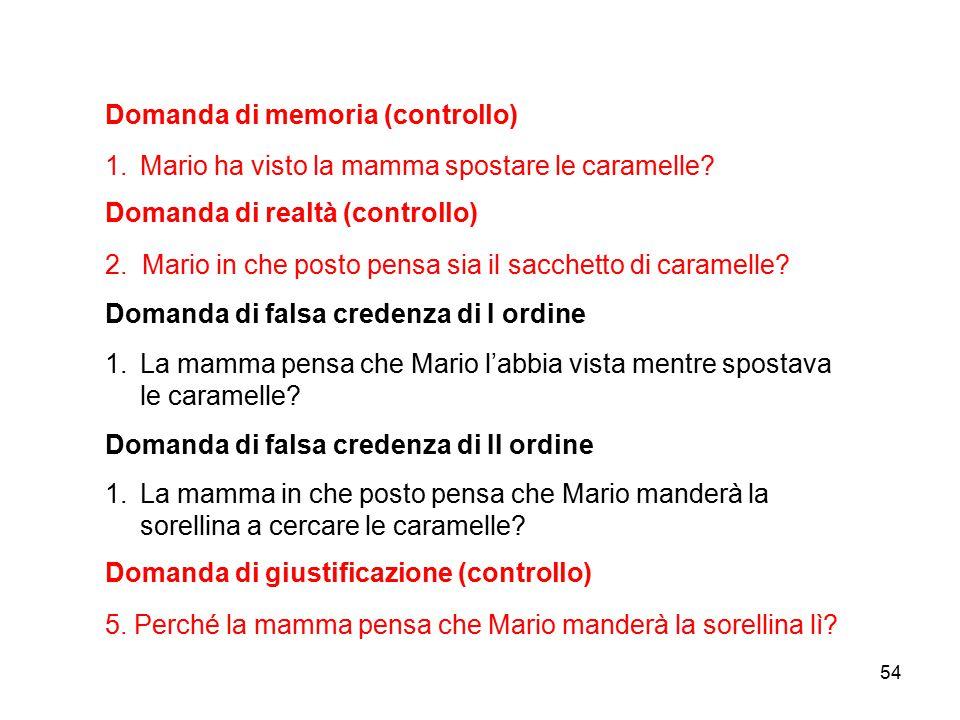 54 Domanda di memoria (controllo) 1.Mario ha visto la mamma spostare le caramelle? Domanda di realtà (controllo) 2. Mario in che posto pensa sia il