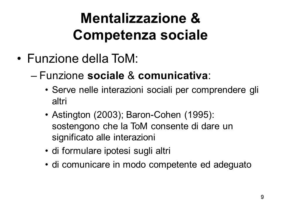 9 Mentalizzazione & Competenza sociale Funzione della ToM: –Funzione sociale & comunicativa: Serve nelle interazioni sociali per comprendere gli altri