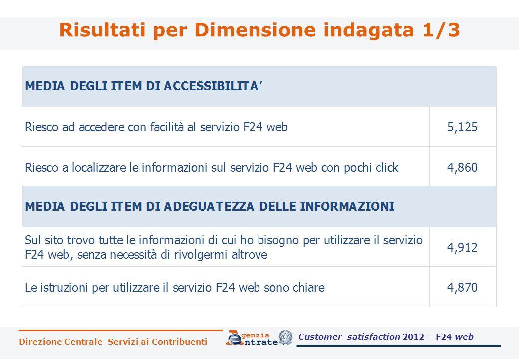 Risultati per Dimensione indagata 1/3 Direzione Centrale Servizi ai Contribuenti Customer satisfaction 2012 – F24 web