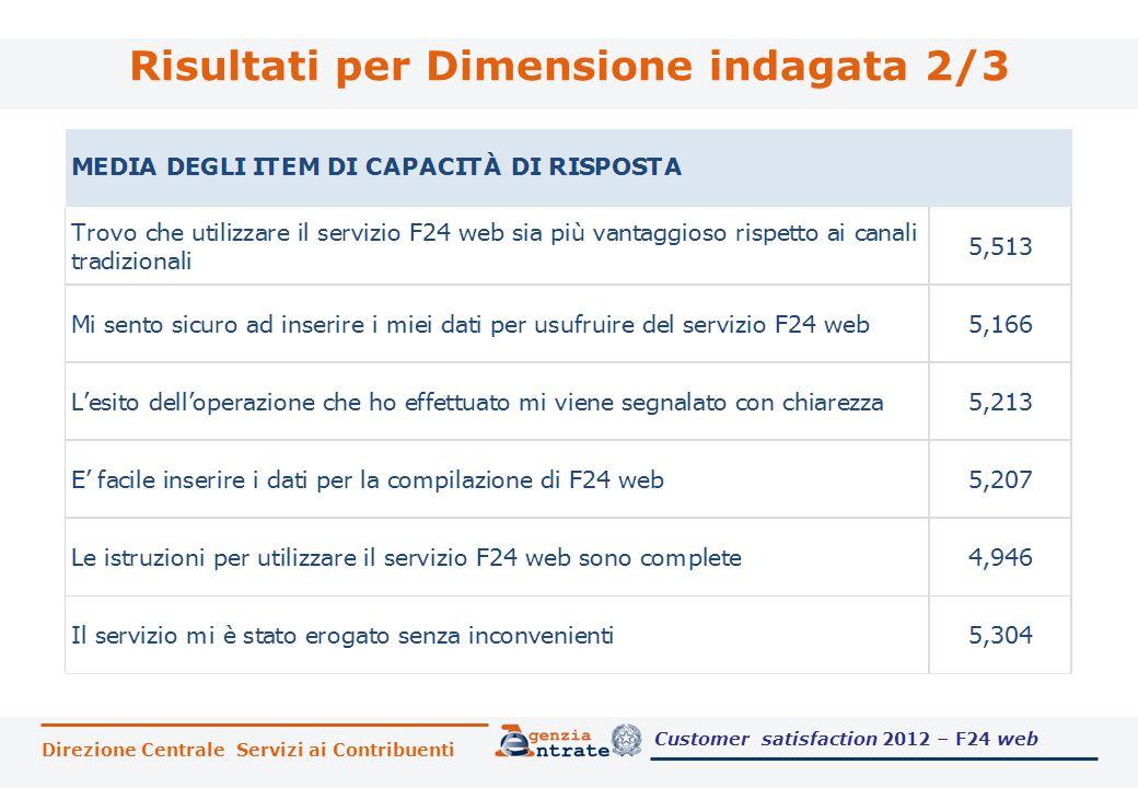 Risultati per Dimensione indagata 2/3 Direzione Centrale Servizi ai Contribuenti Customer satisfaction 2012 – F24 web