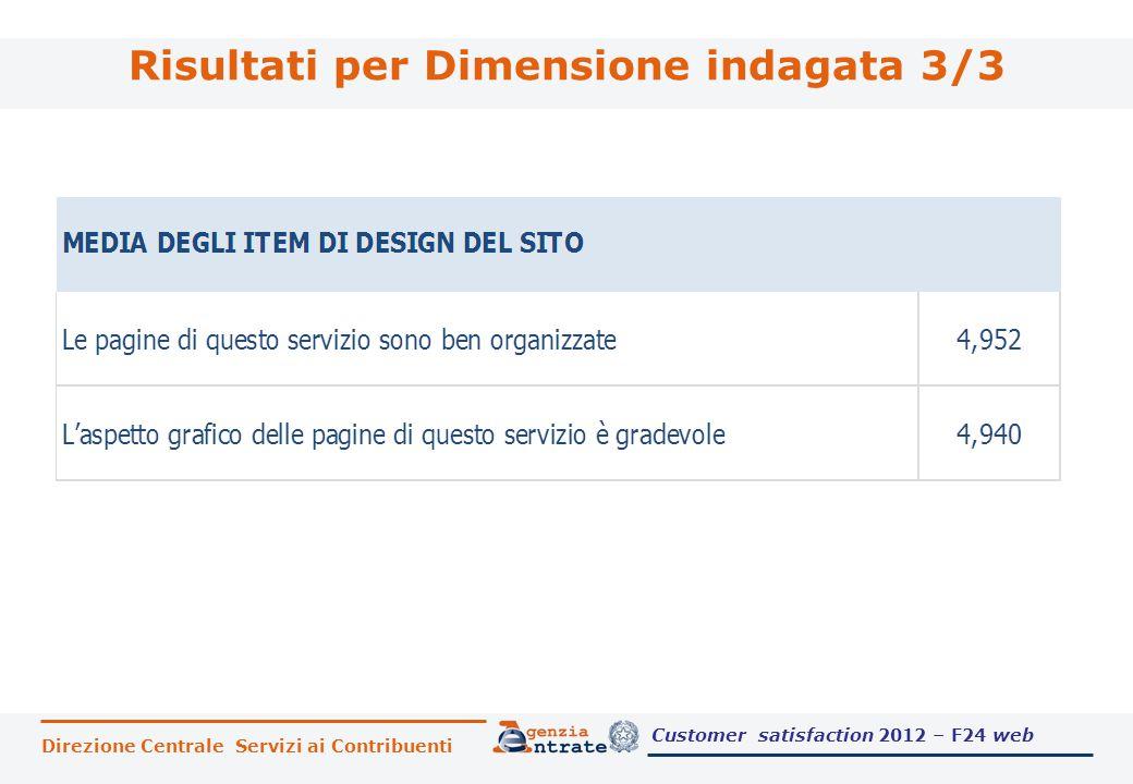 Risultati per Dimensione indagata 3/3 Direzione Centrale Servizi ai Contribuenti Customer satisfaction 2012 – F24 web