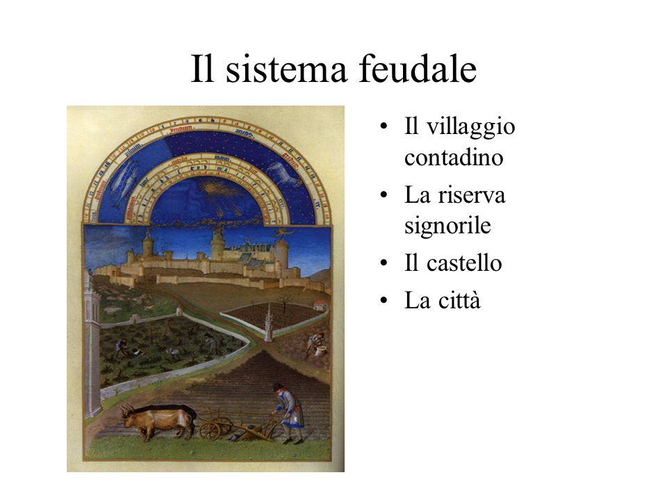 Il sistema feudale Il villaggio contadino La riserva signorile Il castello La città