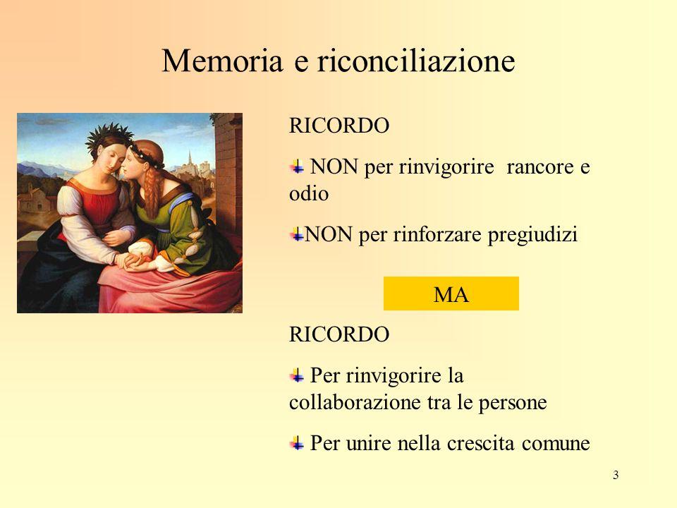 Memoria e riconciliazione RICORDO NON per rinvigorire rancore e odio NON per rinforzare pregiudizi RICORDO Per rinvigorire la collaborazione tra le persone Per unire nella crescita comune MA 3