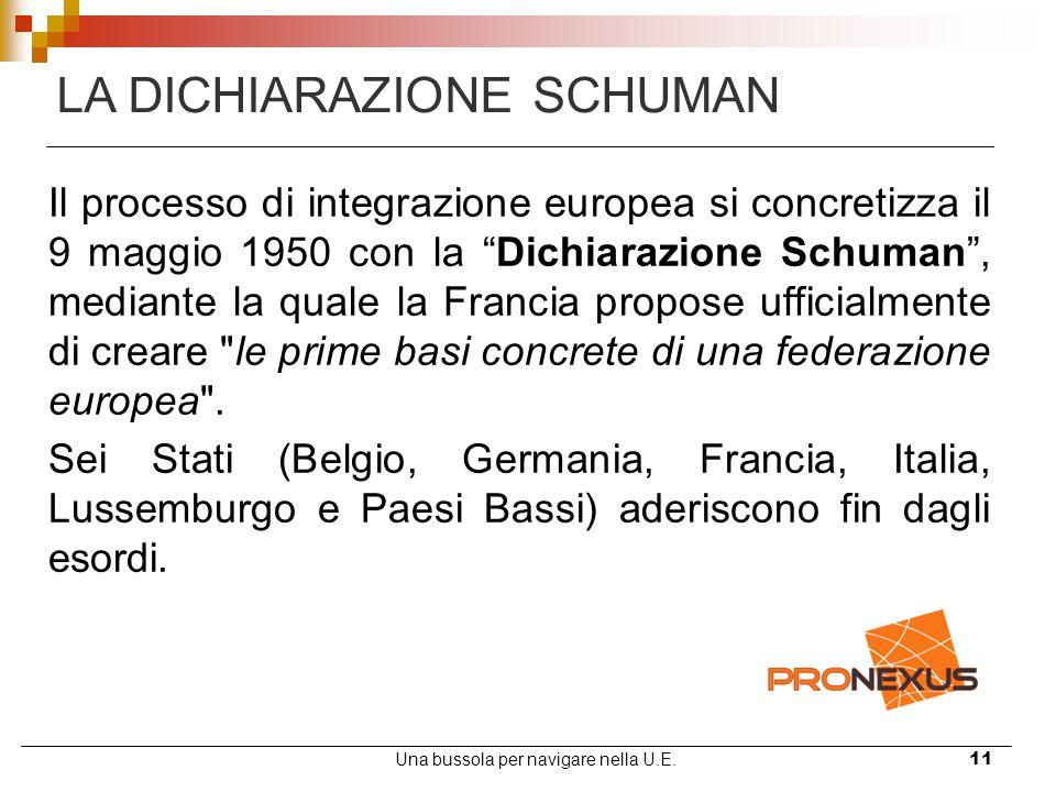 """Una bussola per navigare nella U.E.11 LA DICHIARAZIONE SCHUMAN Il processo di integrazione europea si concretizza il 9 maggio 1950 con la """"Dichiarazio"""