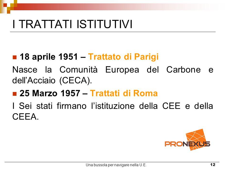 Una bussola per navigare nella U.E.12 I TRATTATI ISTITUTIVI 18 aprile 1951 – Trattato di Parigi Nasce la Comunità Europea del Carbone e dell'Acciaio (