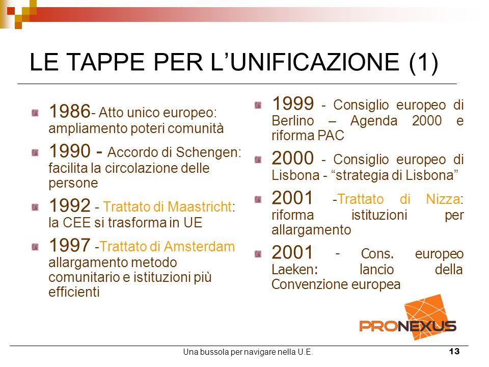 Una bussola per navigare nella U.E.13 LE TAPPE PER L'UNIFICAZIONE (1) 1986 - Atto unico europeo: ampliamento poteri comunità 1990 - Accordo di Schenge
