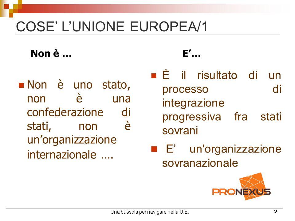 Una bussola per navigare nella U.E.2 Non è uno stato, non è una confederazione di stati, non è un'organizzazione internazionale …. COSE' L'UNIONE EURO
