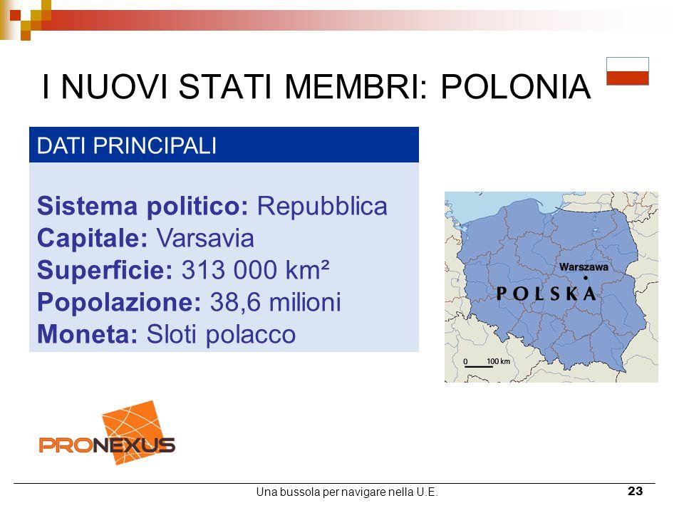 Una bussola per navigare nella U.E.23 I NUOVI STATI MEMBRI: POLONIA DATI PRINCIPALI Sistema politico: Repubblica Capitale: Varsavia Superficie: 313 00