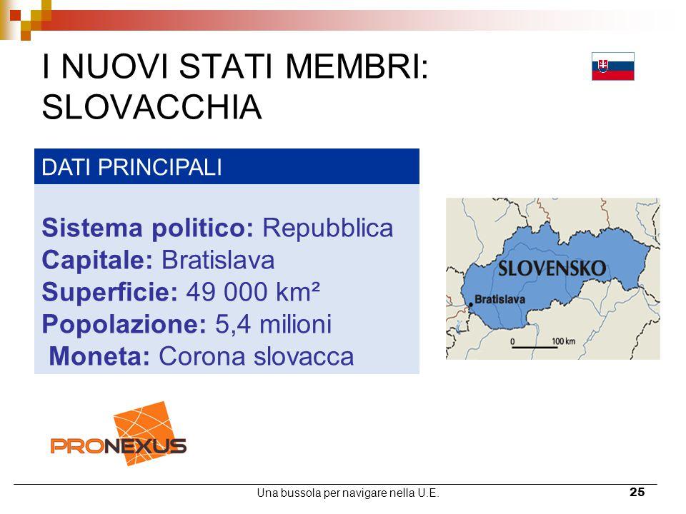 Una bussola per navigare nella U.E.25 I NUOVI STATI MEMBRI: SLOVACCHIA DATI PRINCIPALI Sistema politico: Repubblica Capitale: Bratislava Superficie: 4