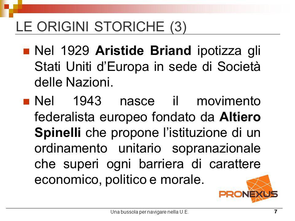 Una bussola per navigare nella U.E.7 LE ORIGINI STORICHE (3) Nel 1929 Aristide Briand ipotizza gli Stati Uniti d'Europa in sede di Società delle Nazio
