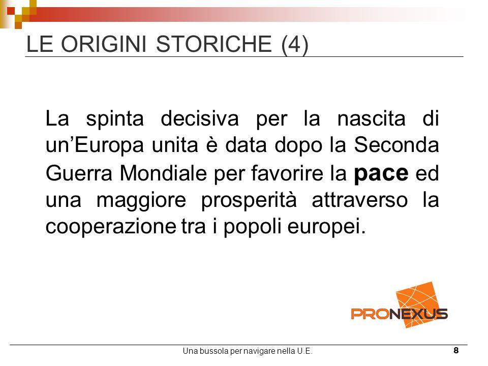 Una bussola per navigare nella U.E.8 LE ORIGINI STORICHE (4) La spinta decisiva per la nascita di un'Europa unita è data dopo la Seconda Guerra Mondia