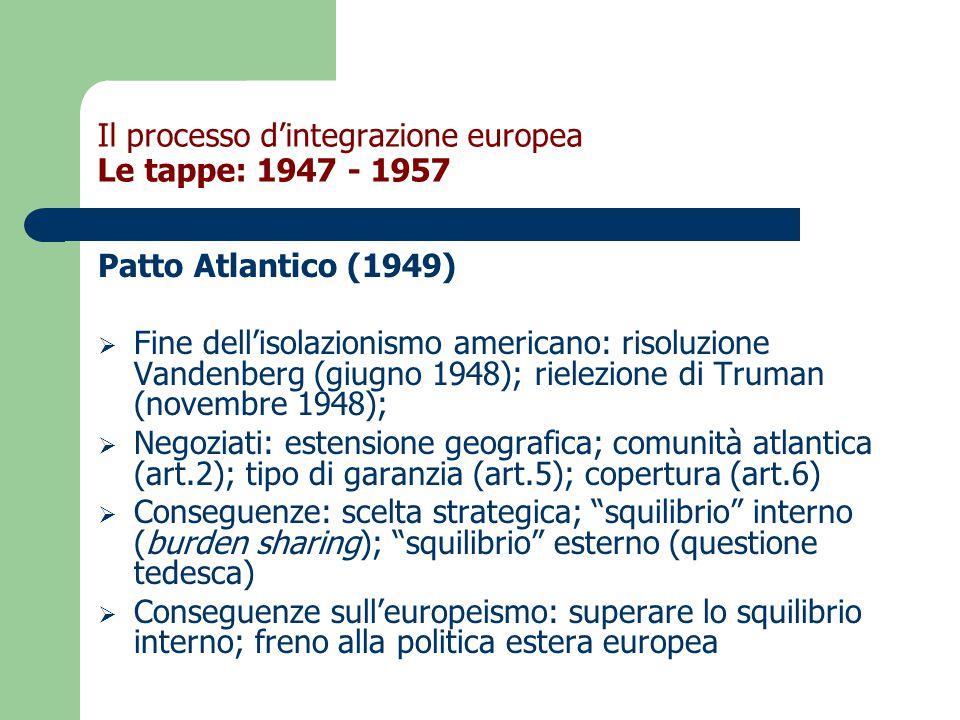 Patto Atlantico (1949)  Fine dell'isolazionismo americano: risoluzione Vandenberg (giugno 1948); rielezione di Truman (novembre 1948);  Negoziati: estensione geografica; comunità atlantica (art.2); tipo di garanzia (art.5); copertura (art.6)  Conseguenze: scelta strategica; squilibrio interno (burden sharing); squilibrio esterno (questione tedesca)  Conseguenze sull'europeismo: superare lo squilibrio interno; freno alla politica estera europea Il processo d'integrazione europea Le tappe: 1947 - 1957