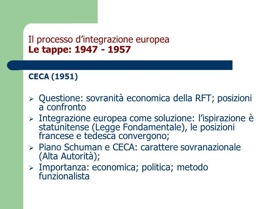 CECA (1951)  Questione: sovranità economica della RFT; posizioni a confronto  Integrazione europea come soluzione: l'ispirazione è statunitense (Legge Fondamentale), le posizioni francese e tedesca convergono;  Piano Schuman e CECA: carattere sovranazionale (Alta Autorità);  Importanza: economica; politica; metodo funzionalista Il processo d'integrazione europea Le tappe: 1947 - 1957