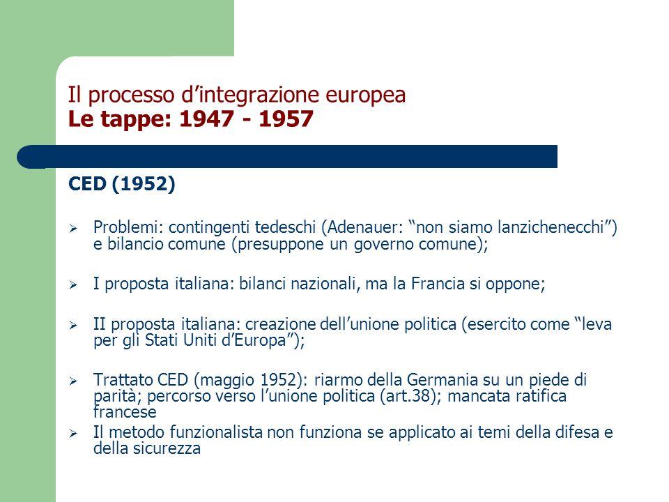 Il processo d'integrazione europea Le tappe: 1947 - 1957 CED (1952)  Problemi: contingenti tedeschi (Adenauer: non siamo lanzichenecchi ) e bilancio comune (presuppone un governo comune);  I proposta italiana: bilanci nazionali, ma la Francia si oppone;  II proposta italiana: creazione dell'unione politica (esercito come leva per gli Stati Uniti d'Europa );  Trattato CED (maggio 1952): riarmo della Germania su un piede di parità; percorso verso l'unione politica (art.38); mancata ratifica francese  Il metodo funzionalista non funziona se applicato ai temi della difesa e della sicurezza