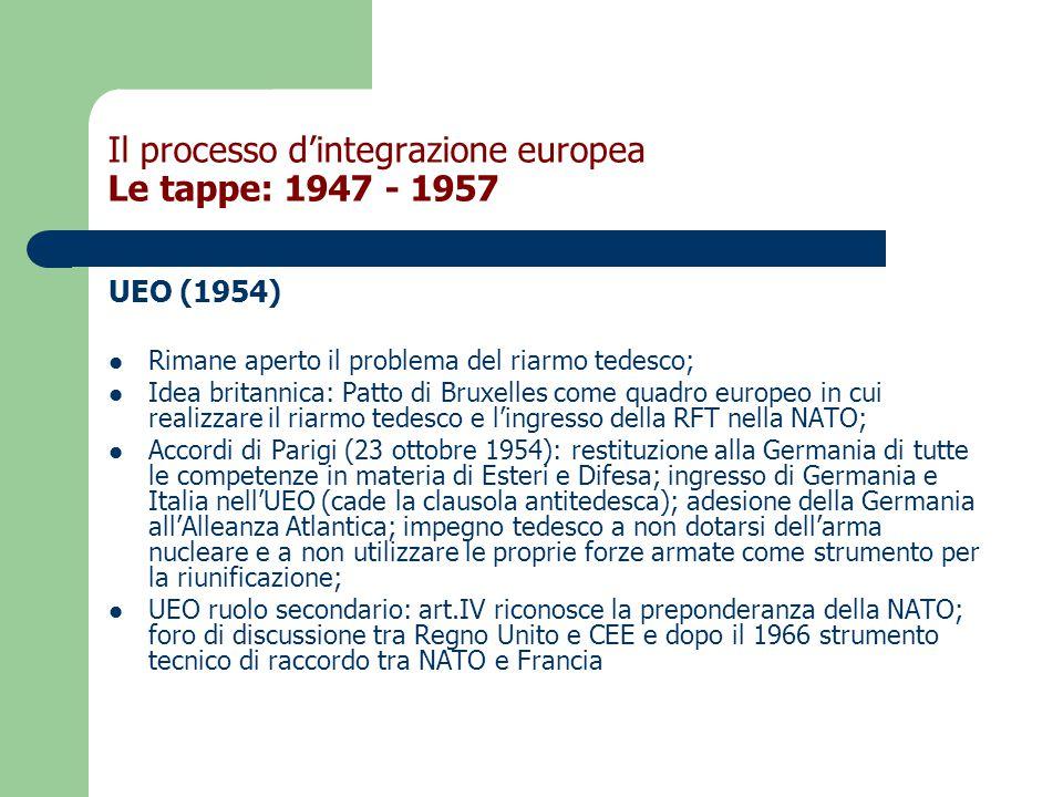 Il processo d'integrazione europea Le tappe: 1947 - 1957 UEO (1954) Rimane aperto il problema del riarmo tedesco; Idea britannica: Patto di Bruxelles come quadro europeo in cui realizzare il riarmo tedesco e l'ingresso della RFT nella NATO; Accordi di Parigi (23 ottobre 1954): restituzione alla Germania di tutte le competenze in materia di Esteri e Difesa; ingresso di Germania e Italia nell'UEO (cade la clausola antitedesca); adesione della Germania all'Alleanza Atlantica; impegno tedesco a non dotarsi dell'arma nucleare e a non utilizzare le proprie forze armate come strumento per la riunificazione; UEO ruolo secondario: art.IV riconosce la preponderanza della NATO; foro di discussione tra Regno Unito e CEE e dopo il 1966 strumento tecnico di raccordo tra NATO e Francia