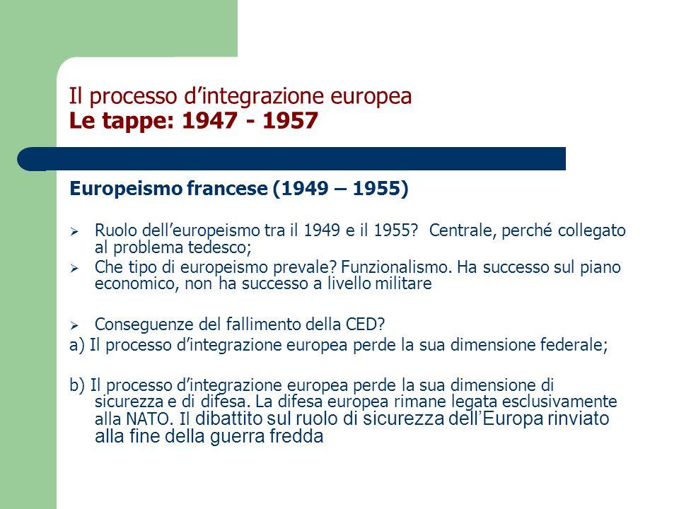 Il processo d'integrazione europea Le tappe: 1947 - 1957 Europeismo francese (1949 – 1955)  Ruolo dell'europeismo tra il 1949 e il 1955.