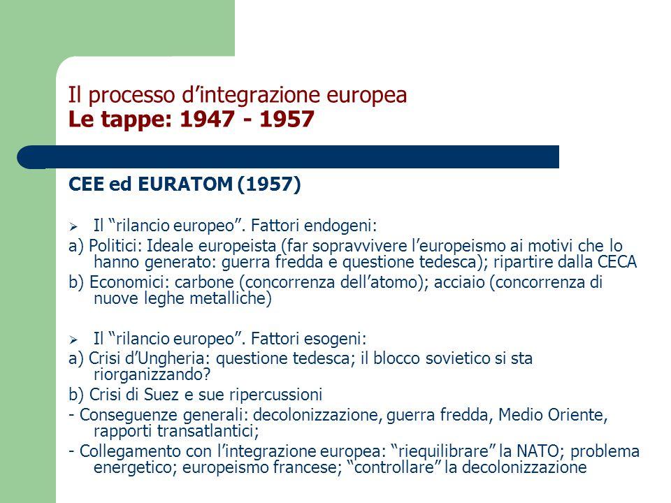 Il processo d'integrazione europea Le tappe: 1947 - 1957 CEE ed EURATOM (1957)  Il rilancio europeo .