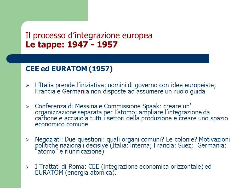 Il processo d'integrazione europea Le tappe: 1947 - 1957 CEE ed EURATOM (1957)  L'Italia prende l'iniziativa: uomini di governo con idee europeiste; Francia e Germania non disposte ad assumere un ruolo guida  Conferenza di Messina e Commissione Spaak: creare un' organizzazione separata per l'atomo; ampliare l'integrazione da carbone e acciaio a tutti i settori della produzione e creare uno spazio economico comune  Negoziati: Due questioni: quali organi comuni.