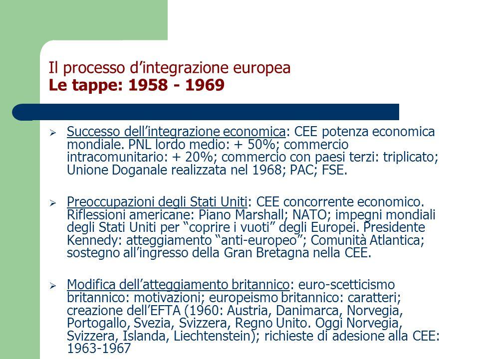  Successo dell'integrazione economica: CEE potenza economica mondiale.