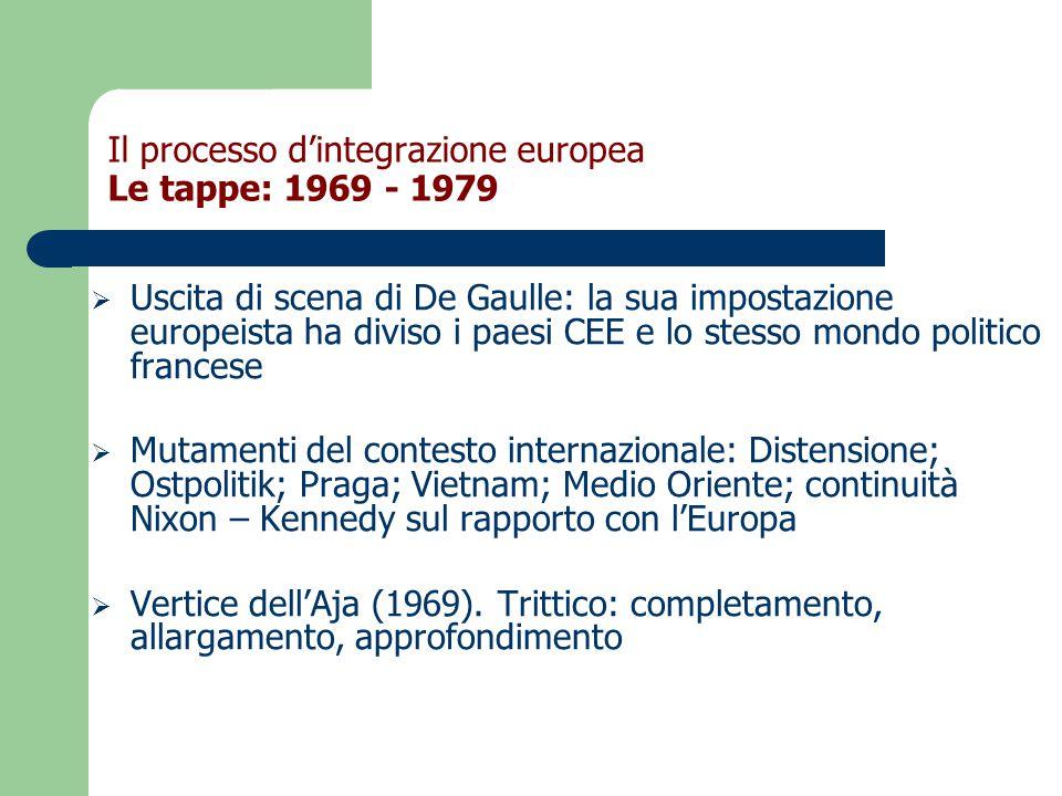  Uscita di scena di De Gaulle: la sua impostazione europeista ha diviso i paesi CEE e lo stesso mondo politico francese  Mutamenti del contesto internazionale: Distensione; Ostpolitik; Praga; Vietnam; Medio Oriente; continuità Nixon – Kennedy sul rapporto con l'Europa  Vertice dell'Aja (1969).