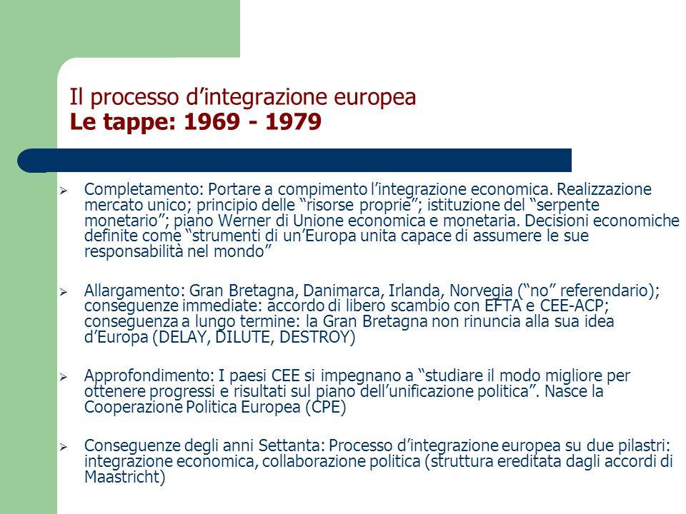  Completamento: Portare a compimento l'integrazione economica.