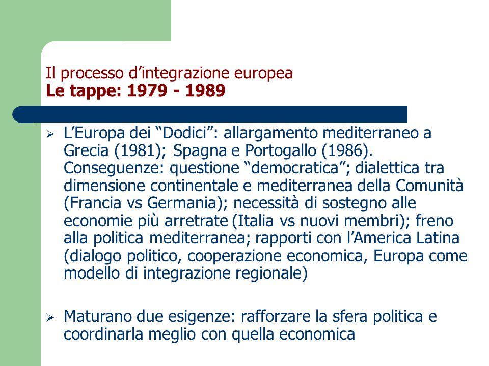  L'Europa dei Dodici : allargamento mediterraneo a Grecia (1981); Spagna e Portogallo (1986).