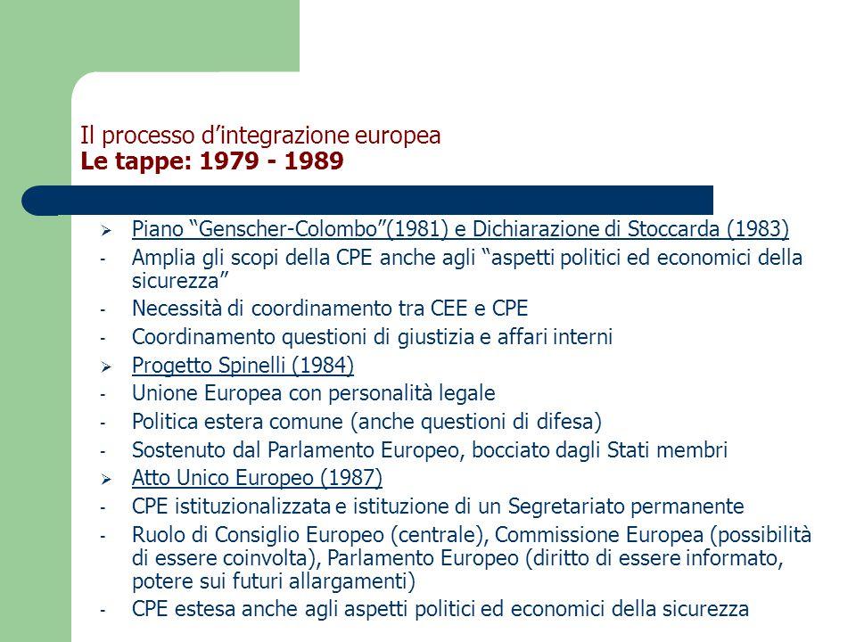  Piano Genscher-Colombo (1981) e Dichiarazione di Stoccarda (1983) - Amplia gli scopi della CPE anche agli aspetti politici ed economici della sicurezza - Necessità di coordinamento tra CEE e CPE - Coordinamento questioni di giustizia e affari interni  Progetto Spinelli (1984) - Unione Europea con personalità legale - Politica estera comune (anche questioni di difesa) - Sostenuto dal Parlamento Europeo, bocciato dagli Stati membri  Atto Unico Europeo (1987) - CPE istituzionalizzata e istituzione di un Segretariato permanente - Ruolo di Consiglio Europeo (centrale), Commissione Europea (possibilità di essere coinvolta), Parlamento Europeo (diritto di essere informato, potere sui futuri allargamenti) - CPE estesa anche agli aspetti politici ed economici della sicurezza Il processo d'integrazione europea Le tappe: 1979 - 1989