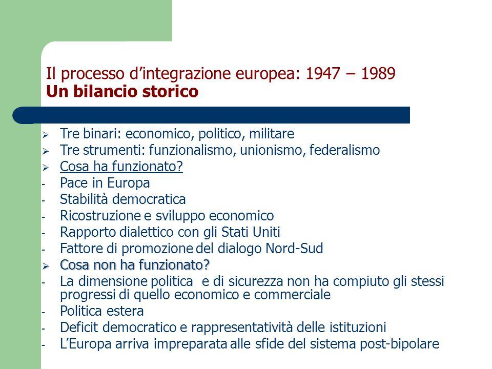  Tre binari: economico, politico, militare  Tre strumenti: funzionalismo, unionismo, federalismo  Cosa ha funzionato.