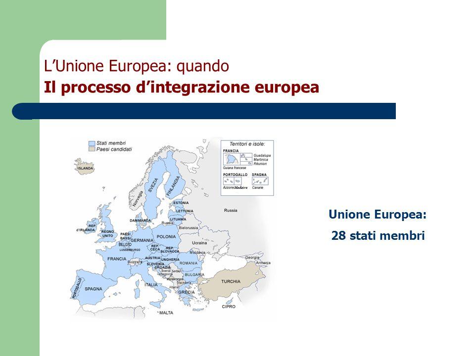 L'Unione Europea: quando Il processo d'integrazione europea Unione Europea: 28 stati membri