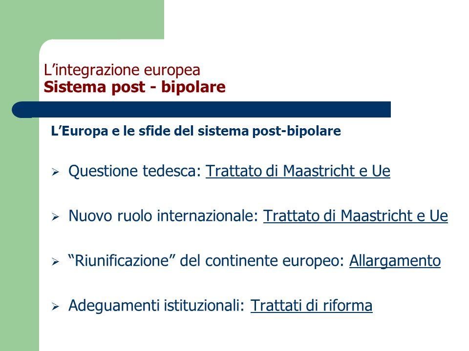 L'Europa e le sfide del sistema post-bipolare  Questione tedesca: Trattato di Maastricht e Ue  Nuovo ruolo internazionale: Trattato di Maastricht e Ue  Riunificazione del continente europeo: Allargamento  Adeguamenti istituzionali: Trattati di riforma L'integrazione europea Sistema post - bipolare