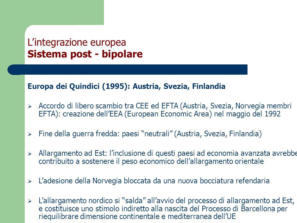 Europa dei Quindici (1995): Austria, Svezia, Finlandia  Accordo di libero scambio tra CEE ed EFTA (Austria, Svezia, Norvegia membri EFTA): creazione dell'EEA (European Economic Area) nel maggio del 1992  Fine della guerra fredda: paesi neutrali (Austria, Svezia, Finlandia)  Allargamento ad Est: l'inclusione di questi paesi ad economia avanzata avrebbe contribuito a sostenere il peso economico dell'allargamento orientale  L'adesione della Norvegia bloccata da una nuova bocciatura refendaria  L'allargamento nordico si salda all'avvio del processo di allargamento ad Est, e costituisce uno stimolo indiretto alla nascita del Processo di Barcellona per riequilibrare dimensione continentale e mediterranea dell'UE L'integrazione europea Sistema post - bipolare
